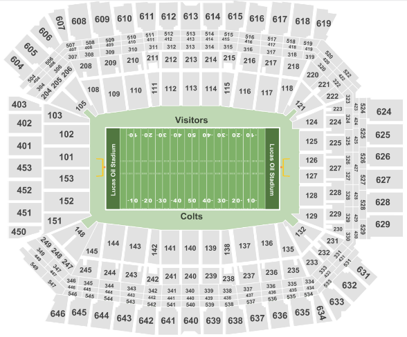 Lucas Oil Stadium Tickets With No Fees At Ticket Club